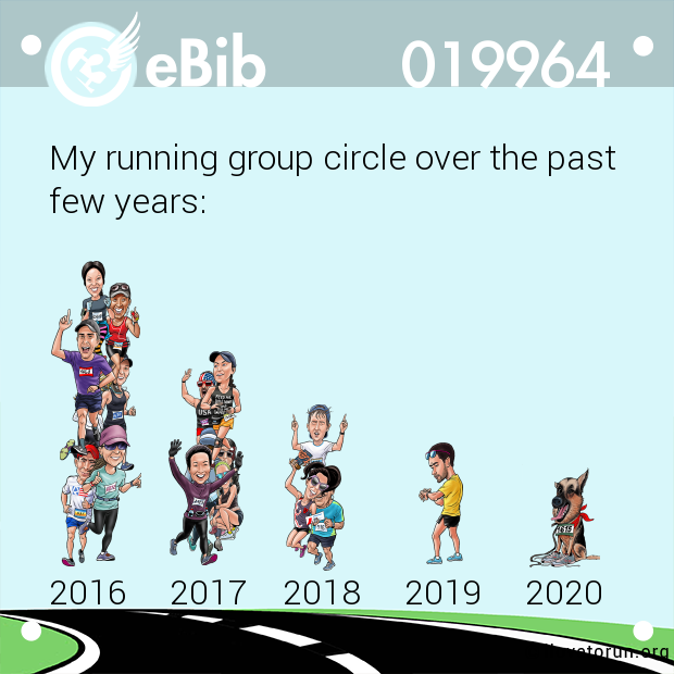 My running group circle over the past few years:          2016     2017    2018     2019     2020